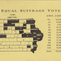 Iowa Women's Suffrage Postcard